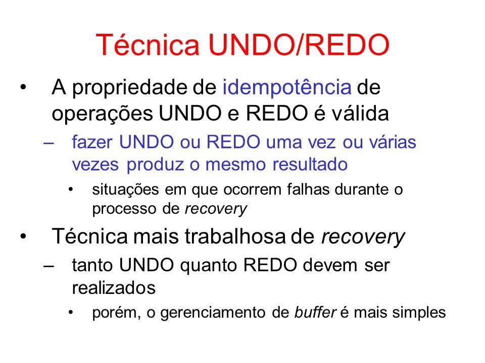 Técnica UNDO/REDO A propriedade de idempotência de operações UNDO e REDO é válida.