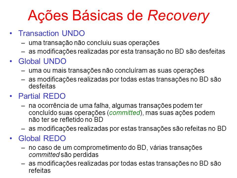 Ações Básicas de Recovery