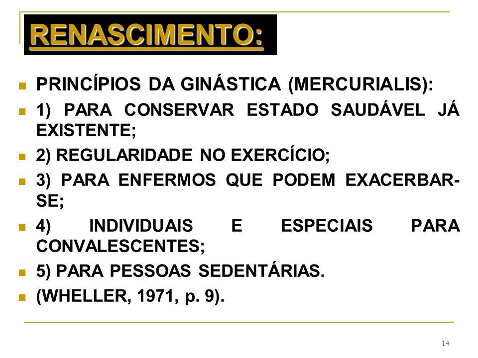 RENASCIMENTO: PRINCÍPIOS DA GINÁSTICA (MERCURIALIS):