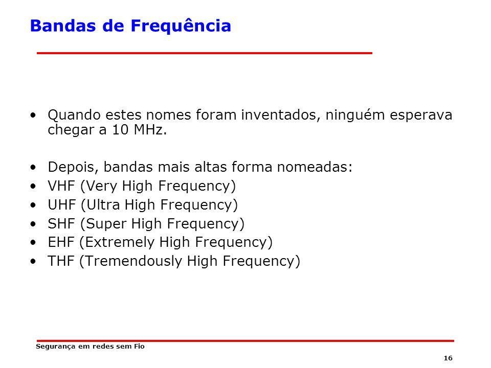 Bandas de Frequência Quando estes nomes foram inventados, ninguém esperava chegar a 10 MHz. Depois, bandas mais altas forma nomeadas: