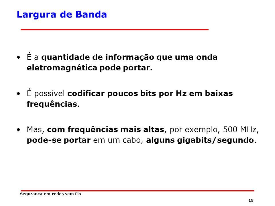 Largura de Banda É a quantidade de informação que uma onda eletromagnética pode portar.