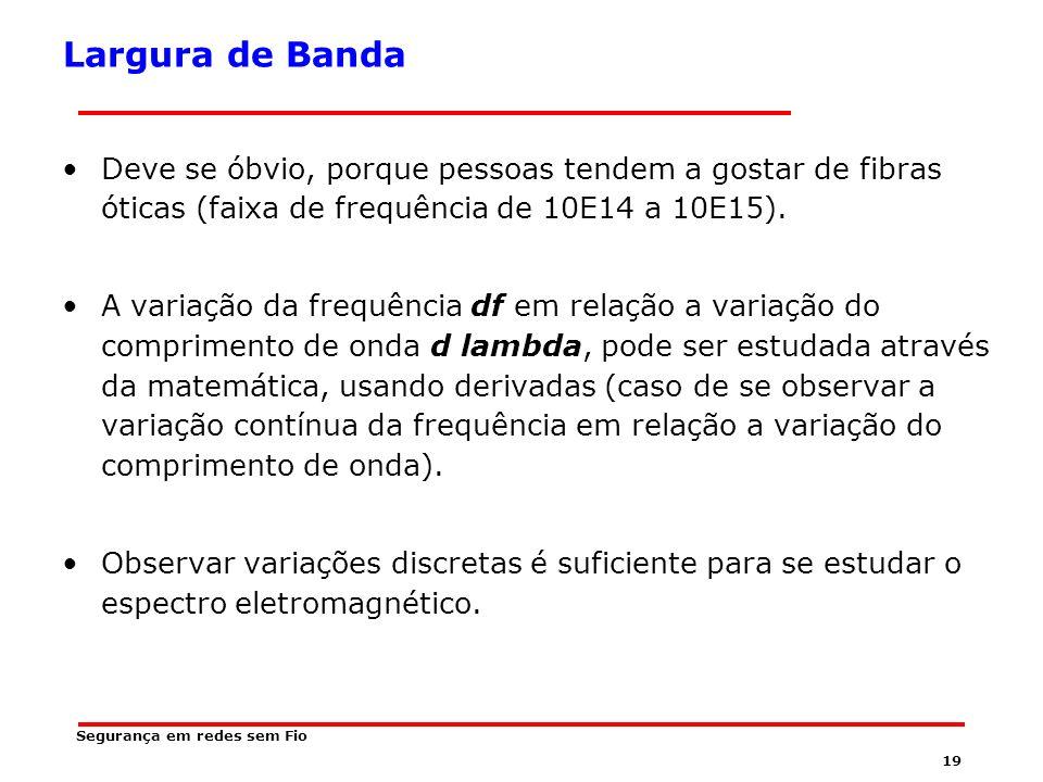 Largura de Banda Deve se óbvio, porque pessoas tendem a gostar de fibras óticas (faixa de frequência de 10E14 a 10E15).