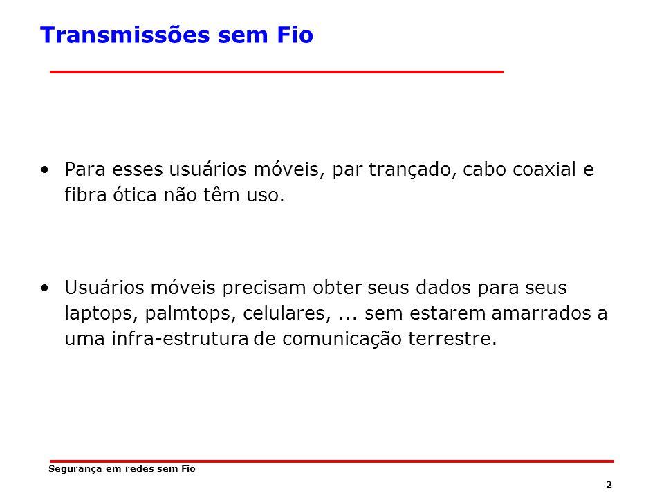 Transmissões sem Fio Para esses usuários móveis, par trançado, cabo coaxial e fibra ótica não têm uso.