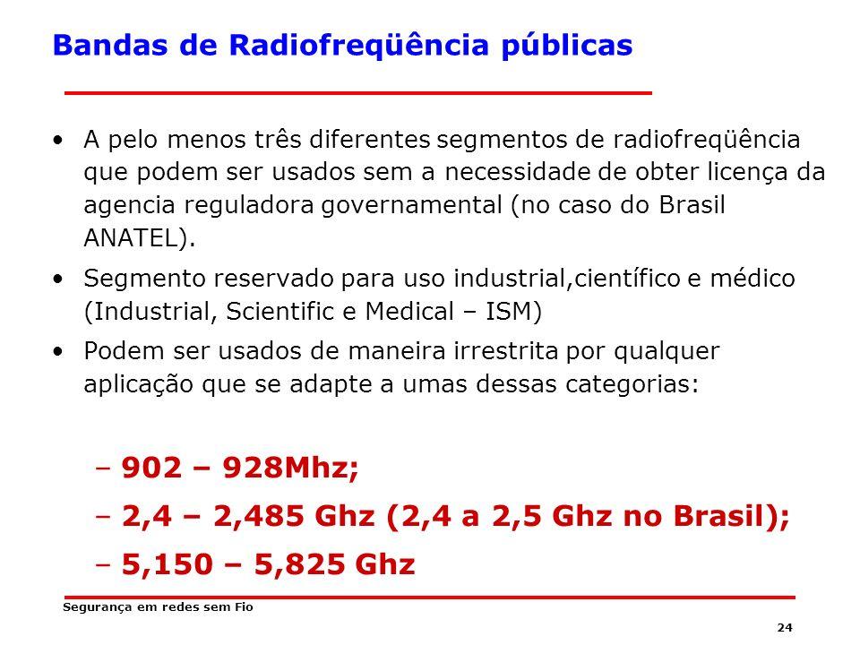 Bandas de Radiofreqüência públicas