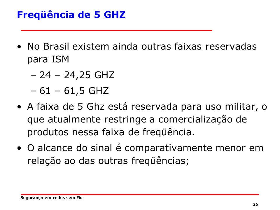 No Brasil existem ainda outras faixas reservadas para ISM