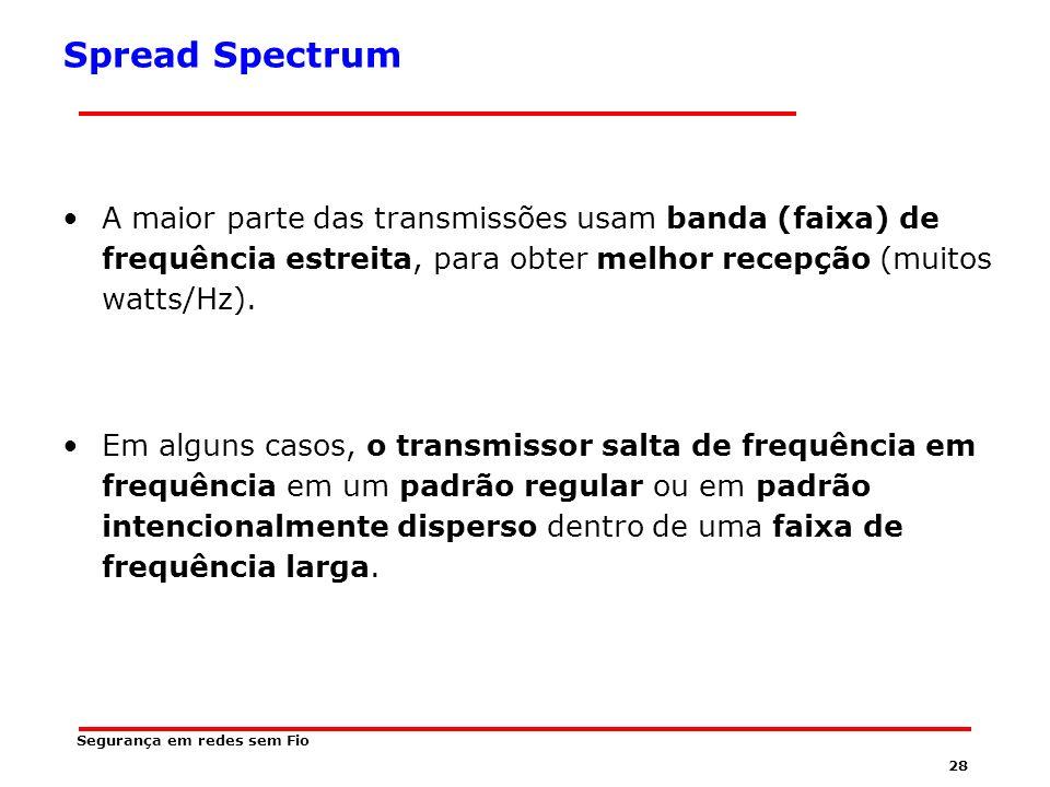 Spread Spectrum A maior parte das transmissões usam banda (faixa) de frequência estreita, para obter melhor recepção (muitos watts/Hz).