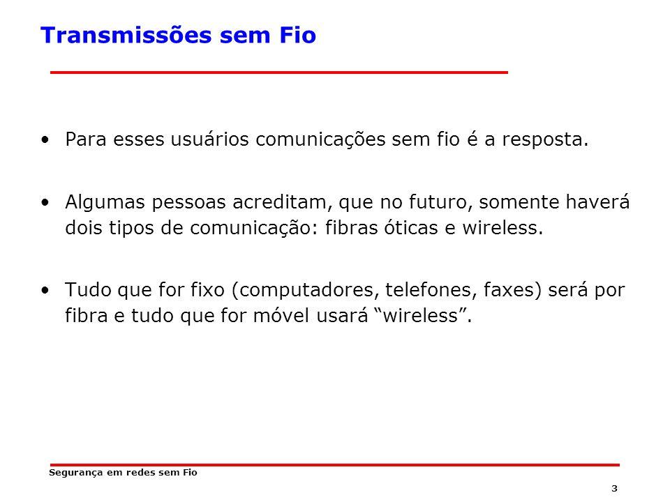 Transmissões sem Fio Para esses usuários comunicações sem fio é a resposta.