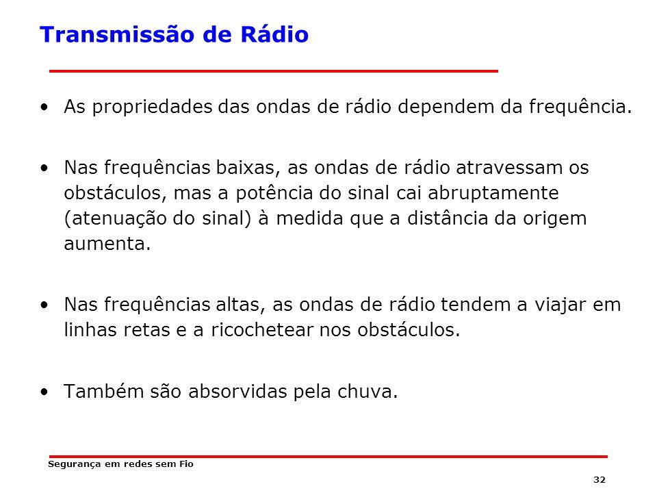 Transmissão de Rádio As propriedades das ondas de rádio dependem da frequência.