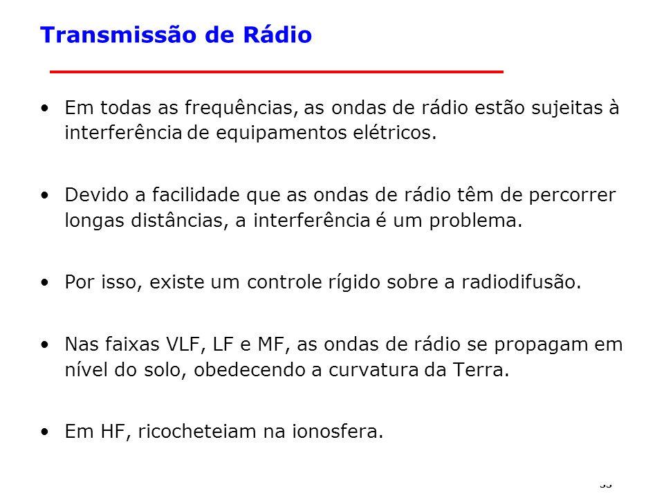 Transmissão de Rádio Em todas as frequências, as ondas de rádio estão sujeitas à interferência de equipamentos elétricos.