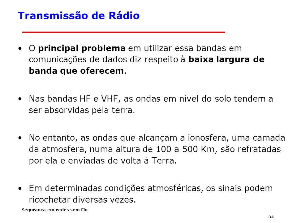 Transmissão de Rádio O principal problema em utilizar essa bandas em comunicações de dados diz respeito à baixa largura de banda que oferecem.