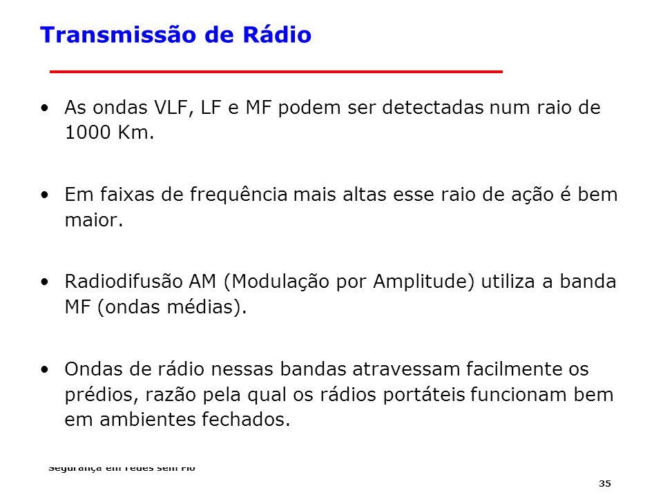 Transmissão de Rádio As ondas VLF, LF e MF podem ser detectadas num raio de 1000 Km.