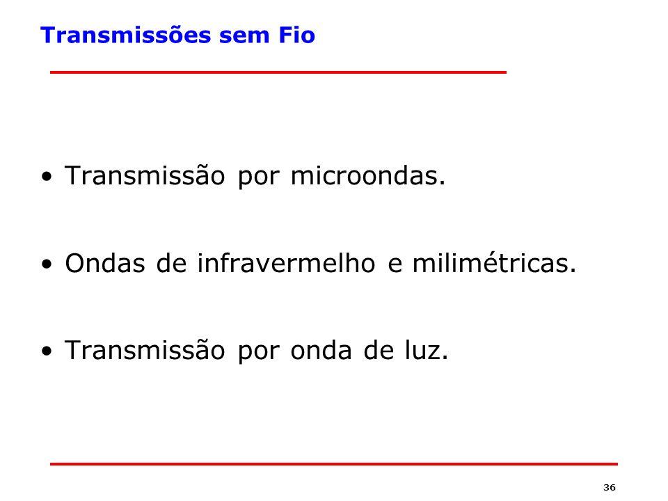 Transmissão por microondas.