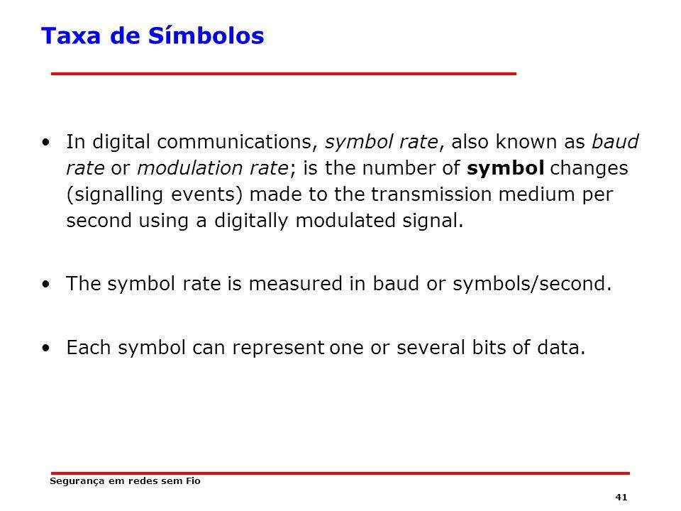 Taxa de Símbolos