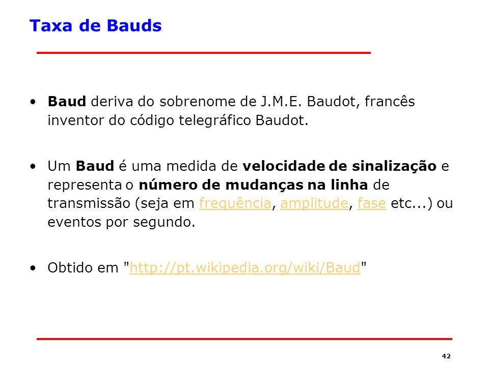 Taxa de Bauds Baud deriva do sobrenome de J.M.E. Baudot, francês inventor do código telegráfico Baudot.
