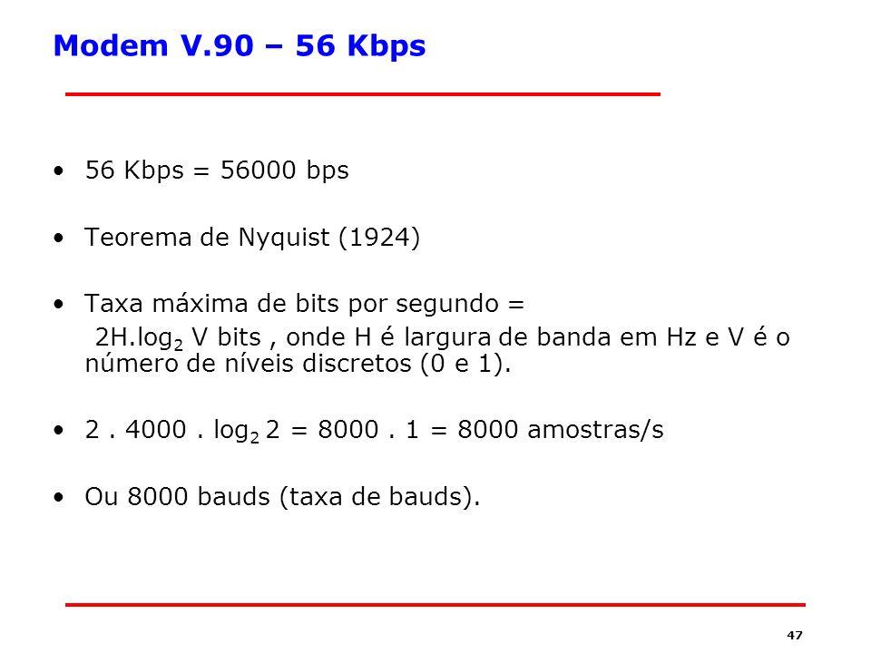 Modem V.90 – 56 Kbps 56 Kbps = 56000 bps Teorema de Nyquist (1924)