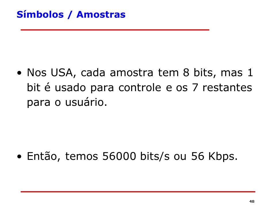 Então, temos 56000 bits/s ou 56 Kbps.