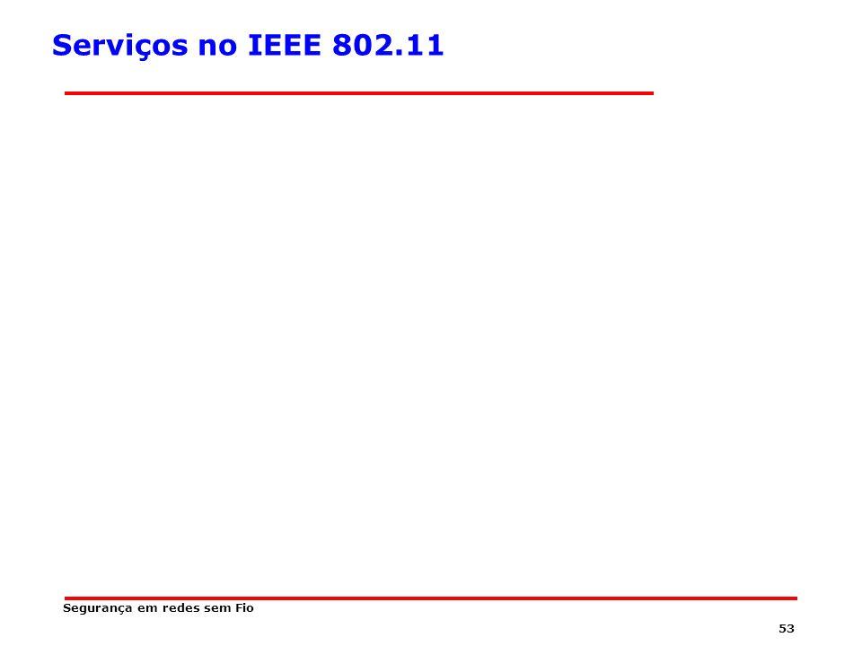 Serviços no IEEE 802.11 Segurança em redes sem Fio