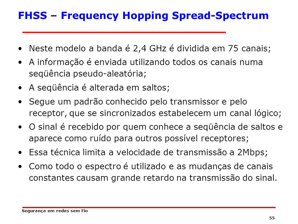 FHSS – Frequency Hopping Spread-Spectrum