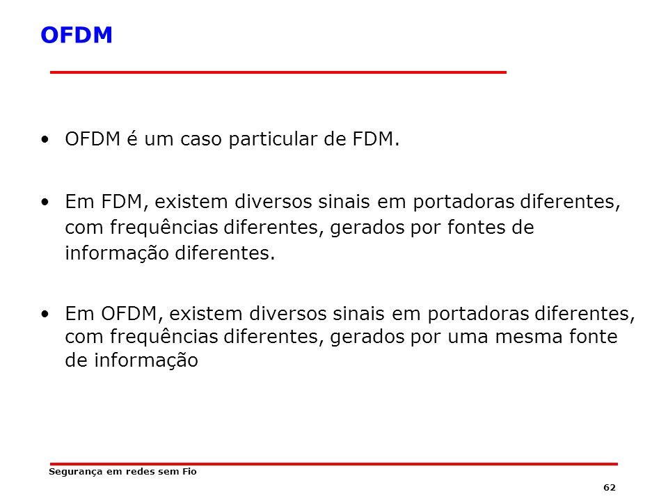 OFDM OFDM é um caso particular de FDM.