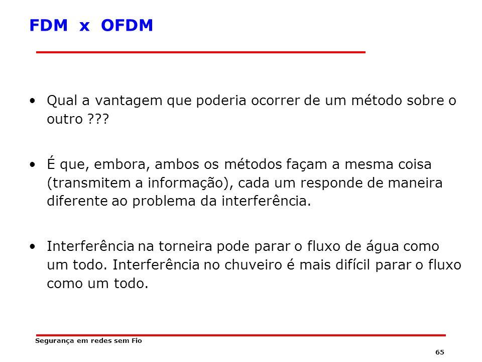 FDM x OFDM Qual a vantagem que poderia ocorrer de um método sobre o outro
