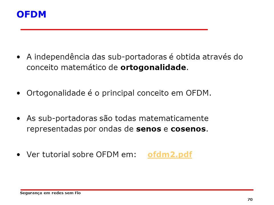OFDM A independência das sub-portadoras é obtida através do conceito matemático de ortogonalidade. Ortogonalidade é o principal conceito em OFDM.