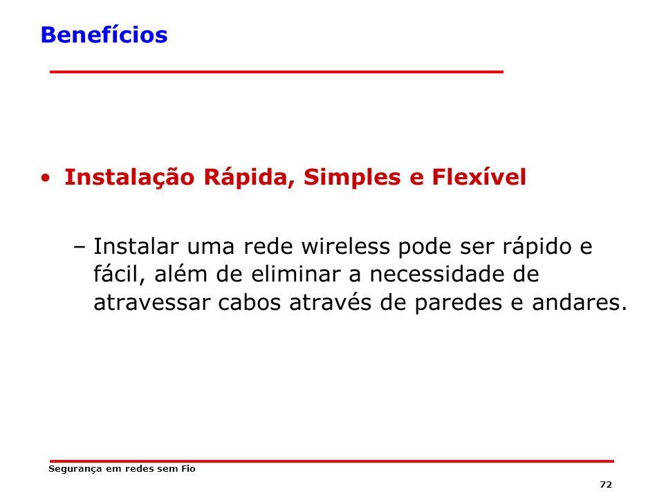 Instalação Rápida, Simples e Flexível