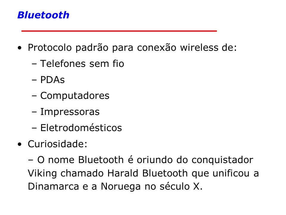 Protocolo padrão para conexão wireless de: Telefones sem fio PDAs