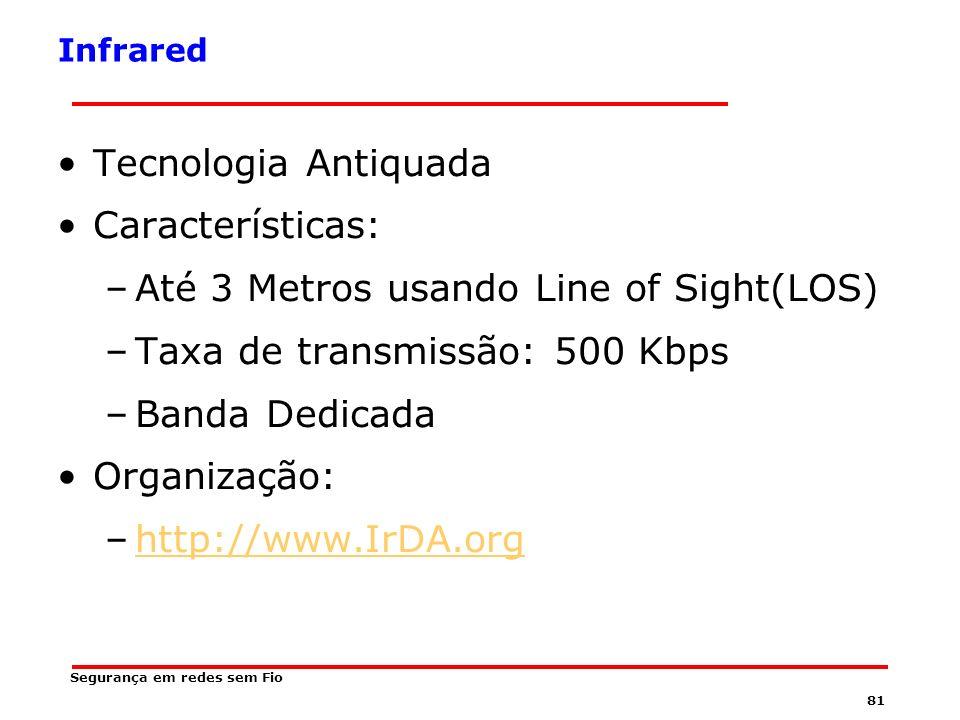 Até 3 Metros usando Line of Sight(LOS) Taxa de transmissão: 500 Kbps