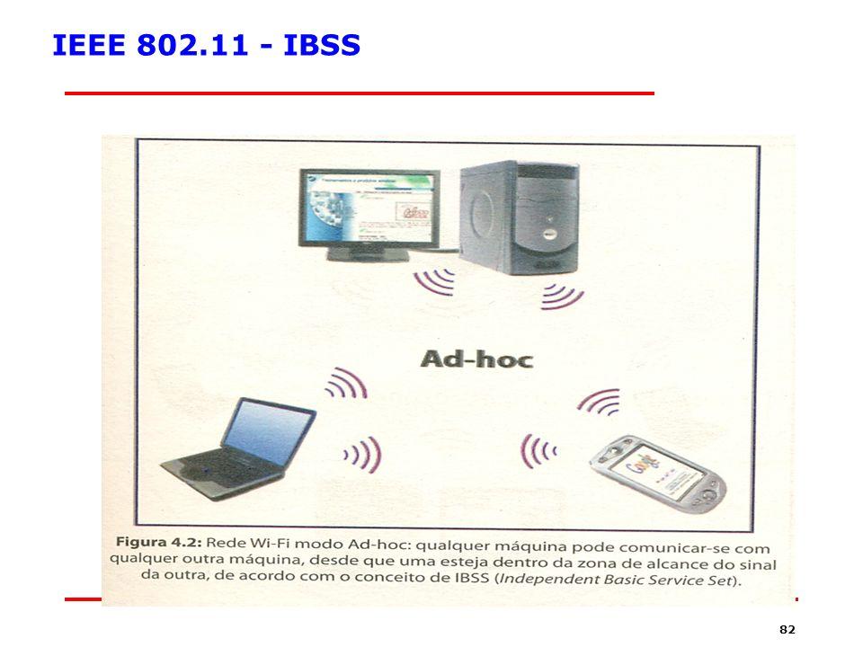 IEEE 802.11 - IBSS