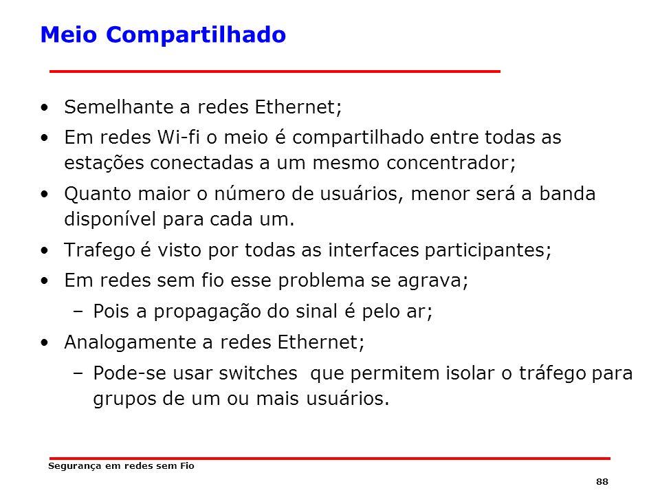 Meio Compartilhado Semelhante a redes Ethernet;