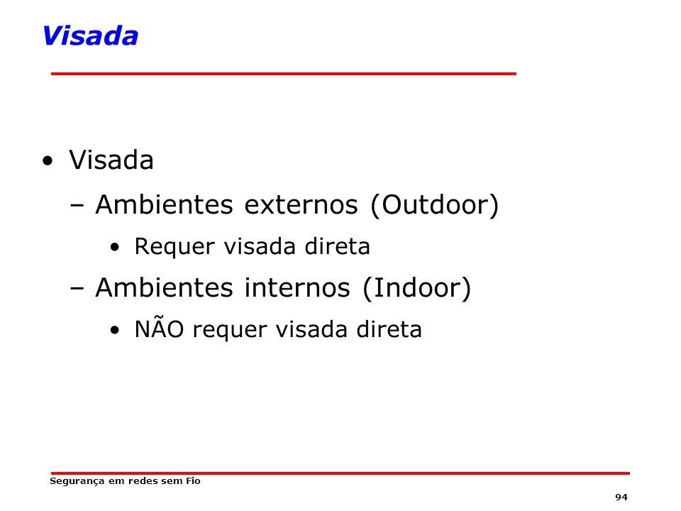– Ambientes externos (Outdoor)