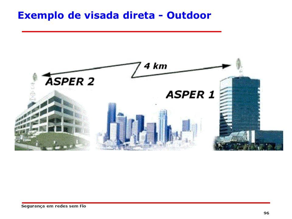 Exemplo de visada direta - Outdoor