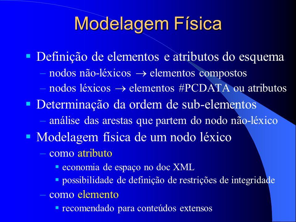 Modelagem Física Definição de elementos e atributos do esquema
