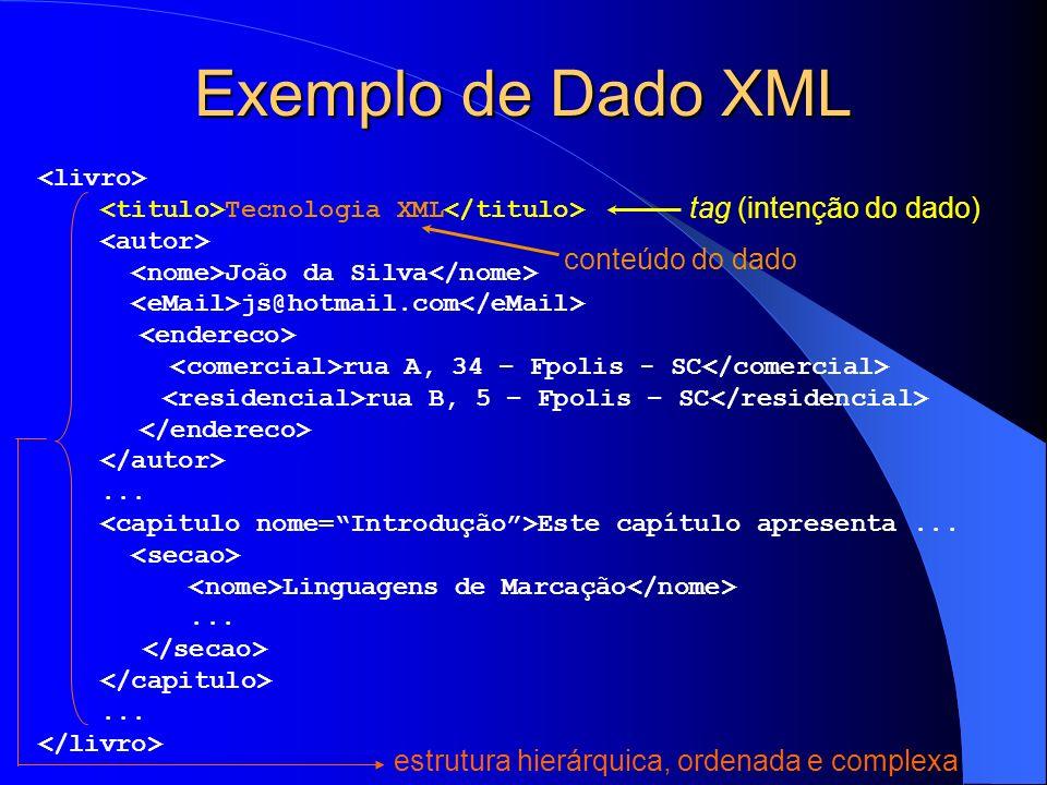 Exemplo de Dado XML tag (intenção do dado) conteúdo do dado
