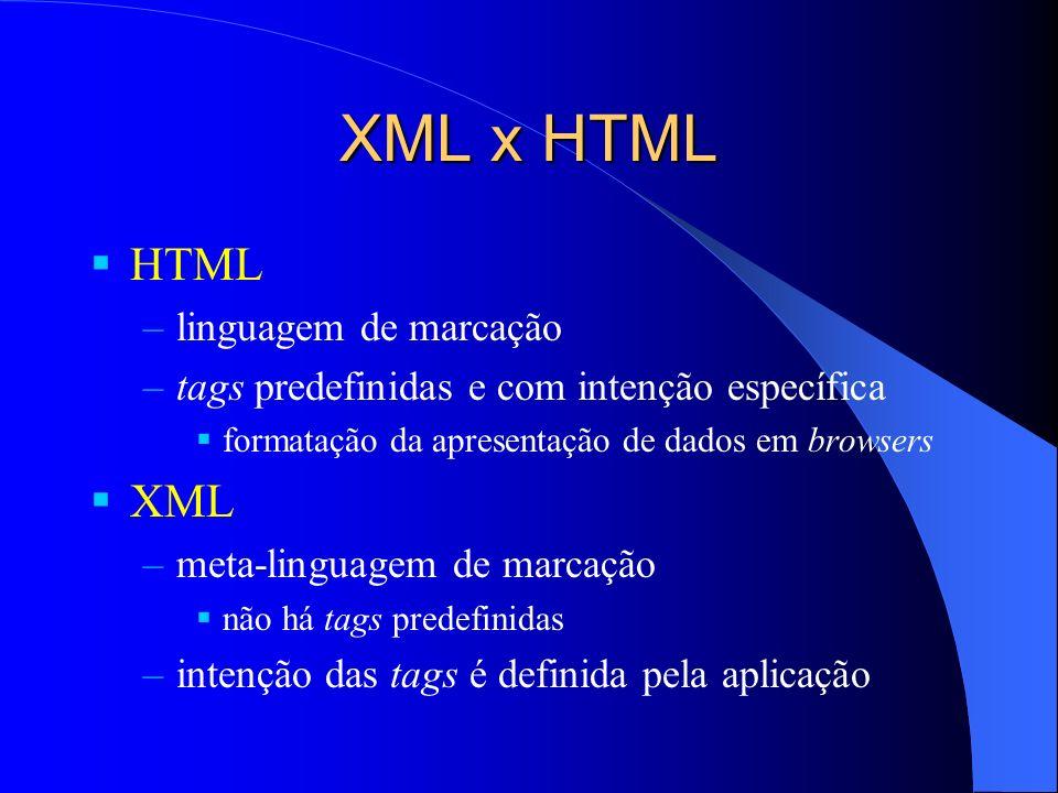 XML x HTML HTML XML linguagem de marcação