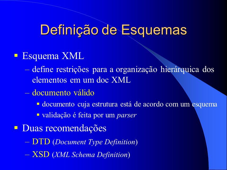 Definição de Esquemas Esquema XML Duas recomendações