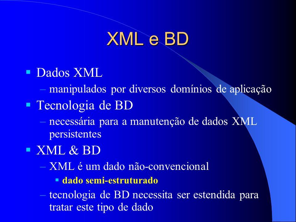 XML e BD Dados XML Tecnologia de BD XML & BD