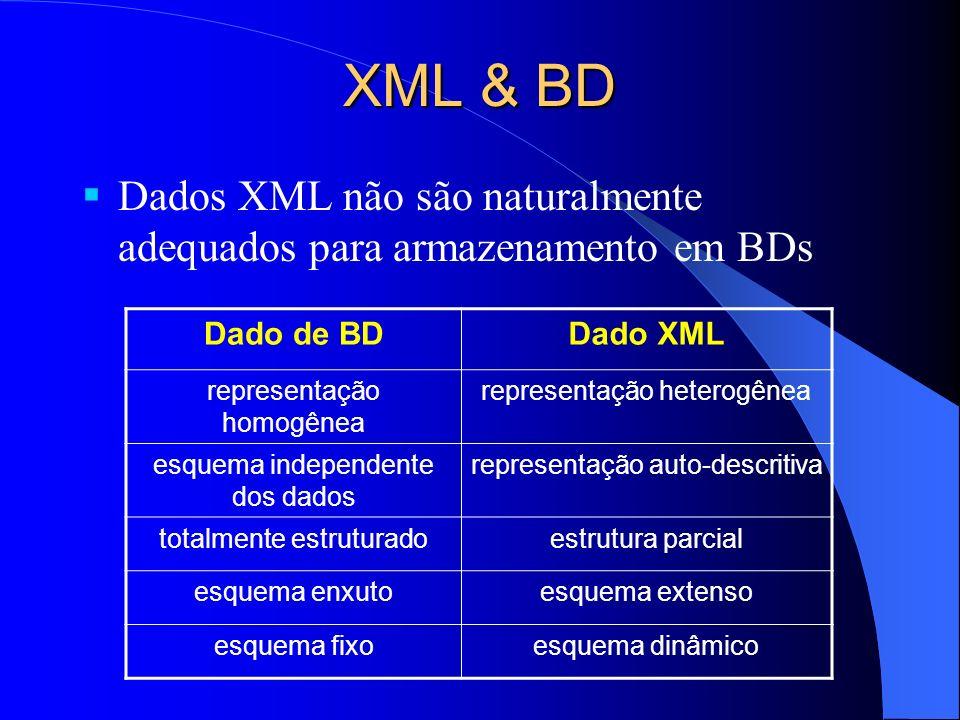 XML & BD Dados XML não são naturalmente adequados para armazenamento em BDs. Dado de BD. Dado XML.