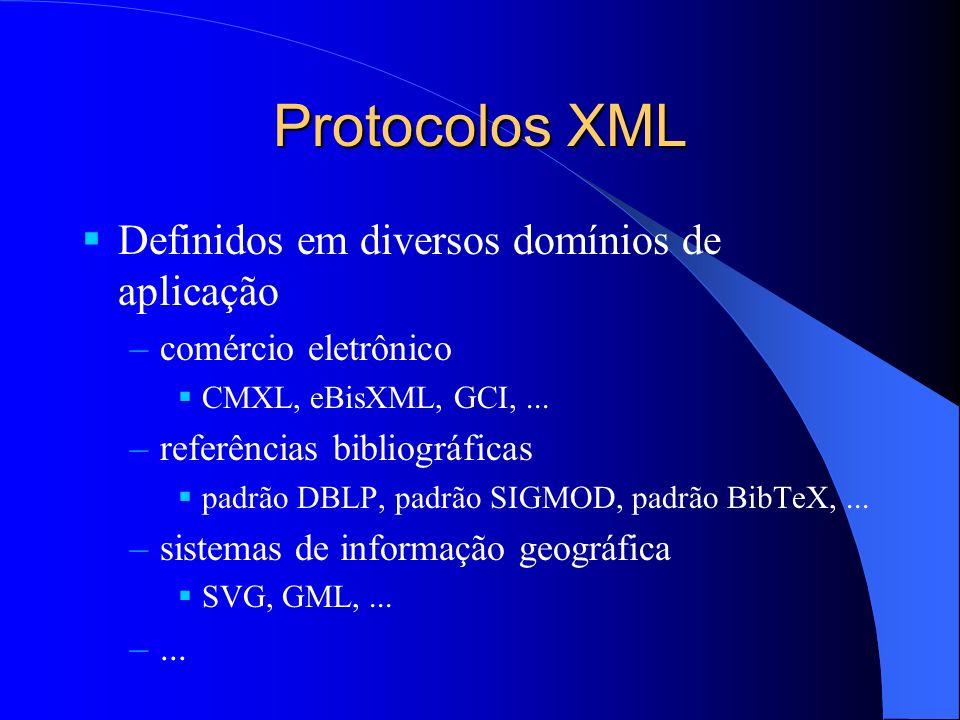 Protocolos XML Definidos em diversos domínios de aplicação