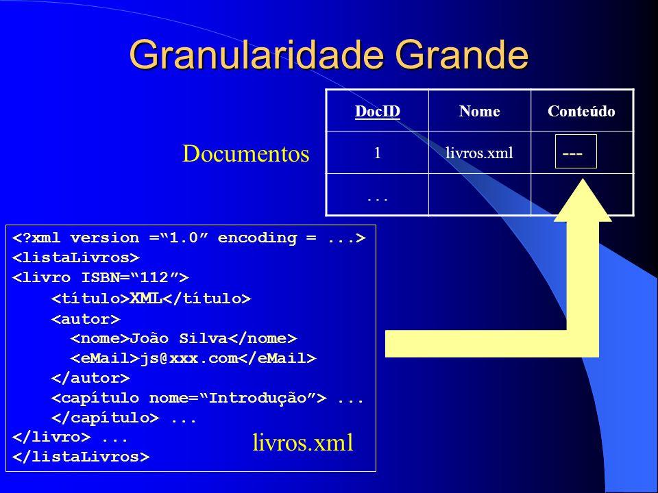 Granularidade Grande Documentos livros.xml --- DocID Nome Conteúdo 1