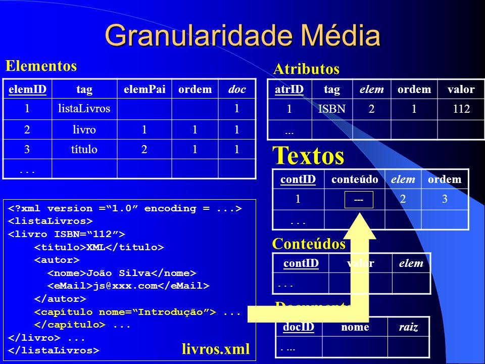 Granularidade Média Textos Elementos Atributos Conteúdos Documentos