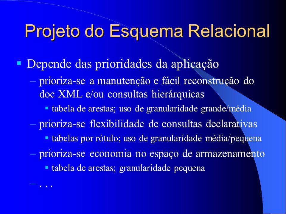 Projeto do Esquema Relacional