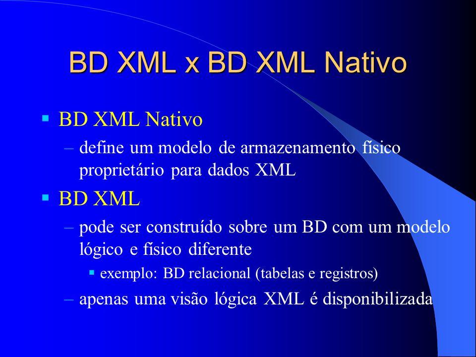 BD XML x BD XML Nativo BD XML Nativo BD XML