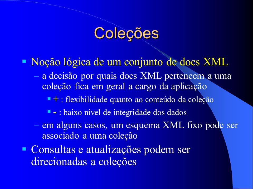 Coleções Noção lógica de um conjunto de docs XML