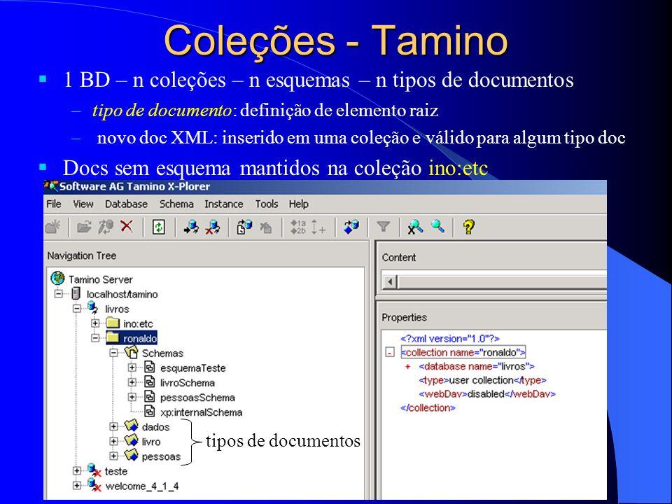Coleções - Tamino 1 BD – n coleções – n esquemas – n tipos de documentos. tipo de documento: definição de elemento raiz.