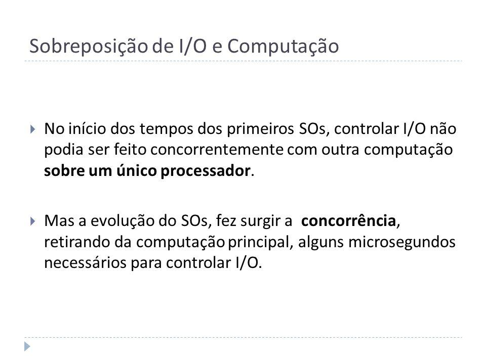 Sobreposição de I/O e Computação