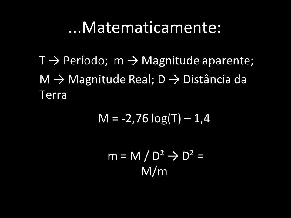 ...Matematicamente: T → Período; m → Magnitude aparente;
