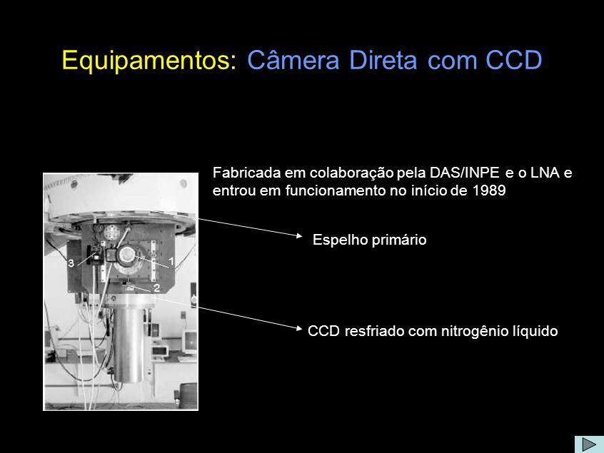 Equipamentos: Câmera Direta com CCD