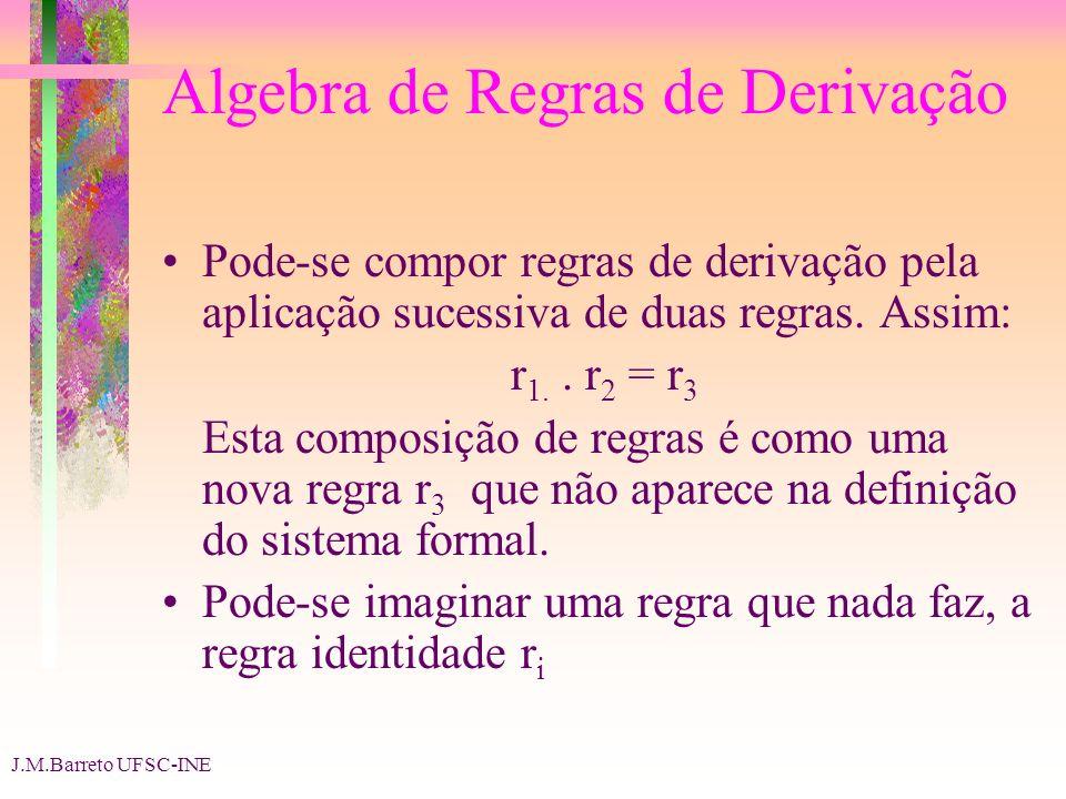 Algebra de Regras de Derivação