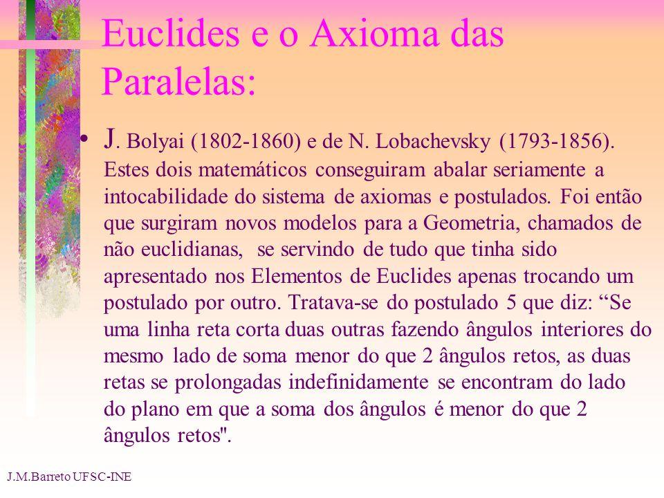Euclides e o Axioma das Paralelas: